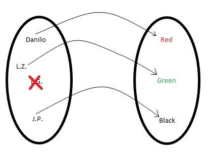 Update do diagrama de Venn utilizado no primeiro post dessa série.