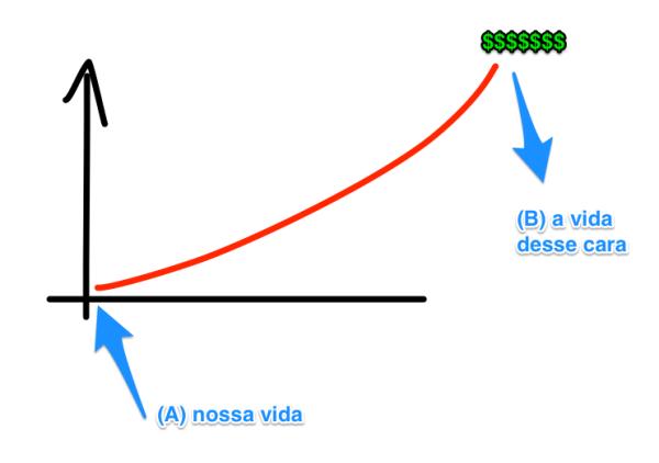 grafico_dan